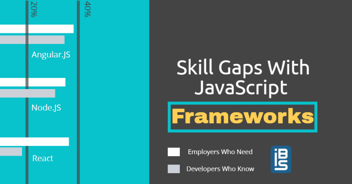 Talent Shortage with JavaScript Frameworks